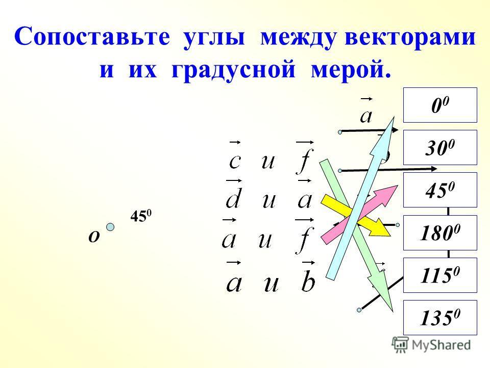 Сопоставьте углы между векторами и их градусной мерой. О 45 0 135 0 45 0 180 0 0 30 0 115 0