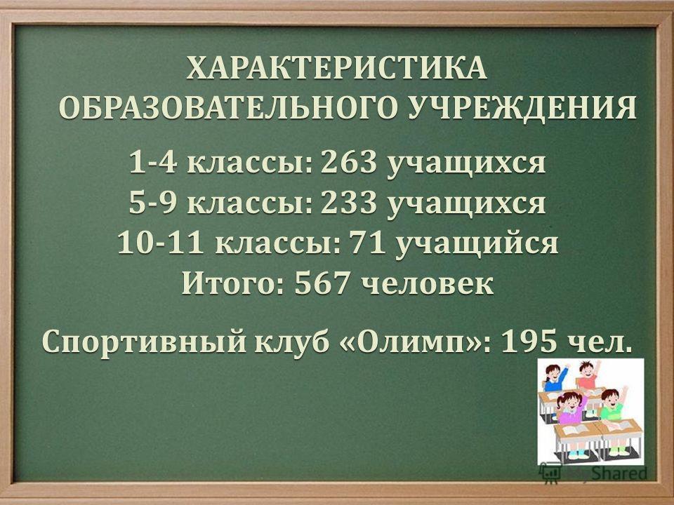 ХАРАКТЕРИСТИКА ОБРАЗОВАТЕЛЬНОГО УЧРЕЖДЕНИЯ 1-4 классы : 263 учащихся 5-9 классы : 233 учащихся 10-11 классы : 71 учащийся Итого : 567 человек Спортивный клуб « Олимп »: 195 чел.