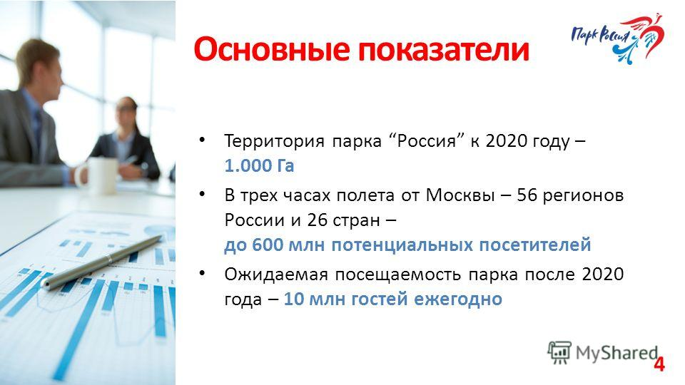 Основные показатели Территория парка Россия к 2020 году – 1.000 Га В трех часах полета от Москвы – 56 регионов России и 26 стран – до 600 млн потенциальных посетителей Ожидаемая посещаемость парка после 2020 года – 10 млн гостей ежегодно 4