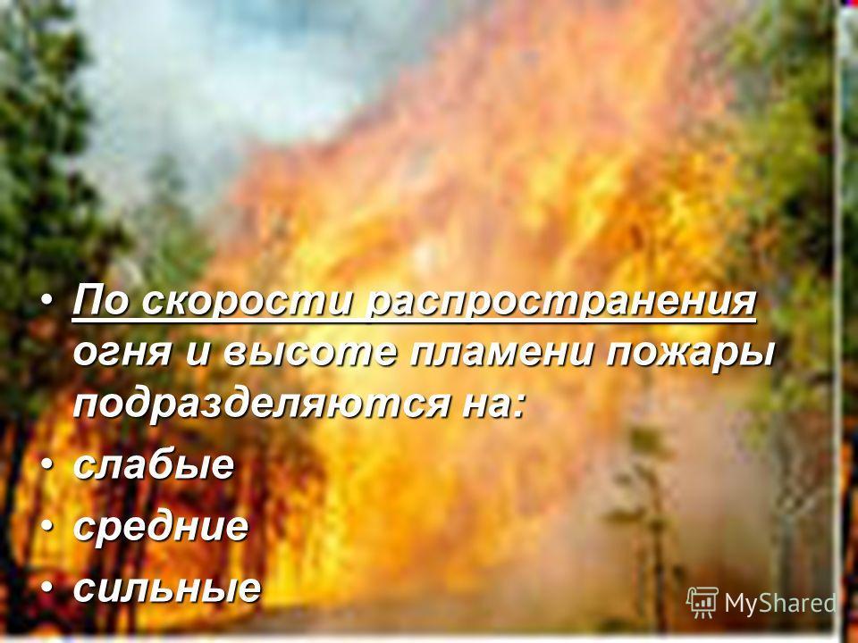 По скорости распространения огня и высоте пламени пожары подразделяются на:По скорости распространения огня и высоте пламени пожары подразделяются на: слабыеслабые средниесредние сильныесильные