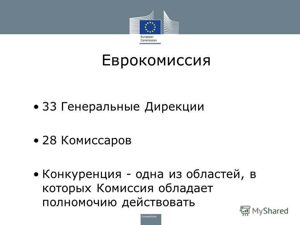 Еврокомиссия 33 Генеральные Дирекции 28 Комиссаров Конкуренция - одна из областей, в которых Комиссия обладает полномочию действовать
