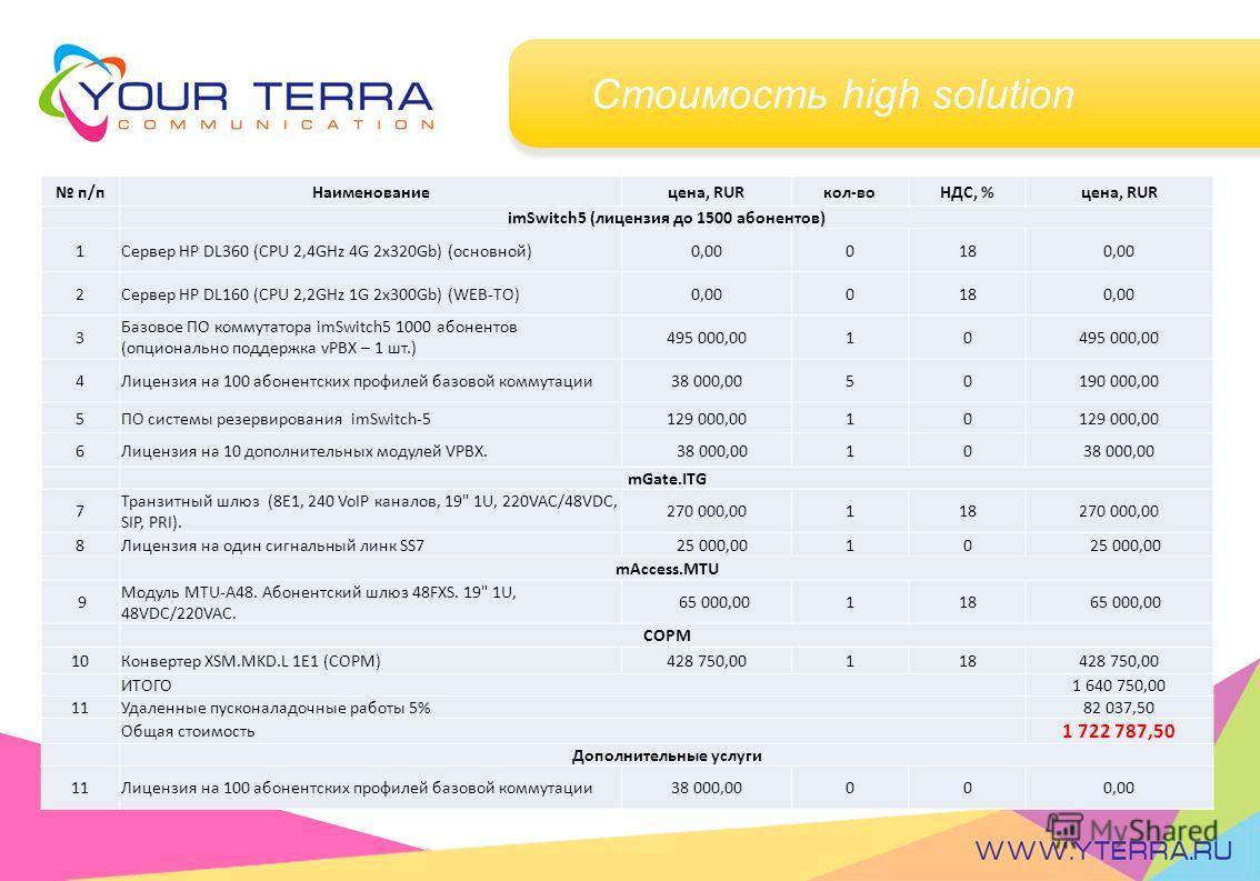 Стоимость high solution п/пНаименованиецена, RURкол-воНДС, %цена, RUR imSwitch5 (лицензия до 1500 абонентов) 1Сервер HP DL360 (CPU 2,4GHz 4G 2х320Gb) (основной)0,000180,00 2Сервер HP DL160 (CPU 2,2GHz 1G 2х300Gb) (WEB-TO)0,000180,00 3 Базовое ПО комм