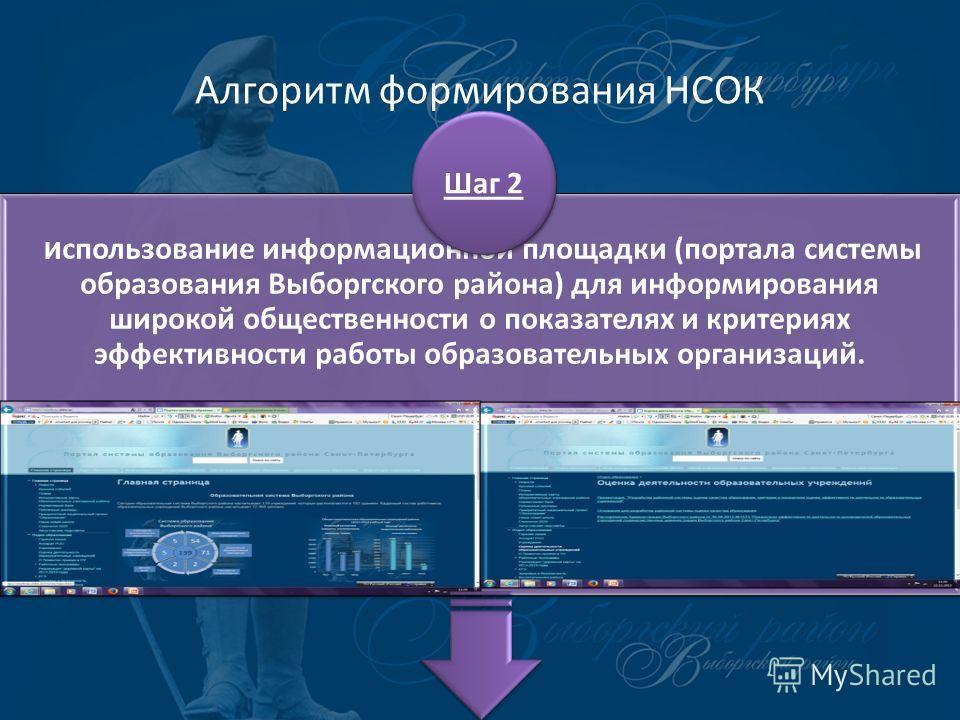 Алгоритм формирования НСОК И спользование информационной площадки (портала системы образования Выборгского района) для информирования широкой общественности о показателях и критериях эффективности работы образовательных организаций. Шаг 2