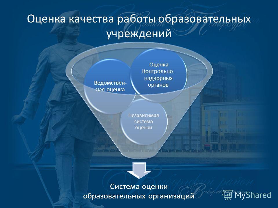 Оценка качества работы образовательных учреждений Система оценки образовательных организаций Независимая система оценки Ведомствен- ная оценка Оценка Контрольно- надзорных органов