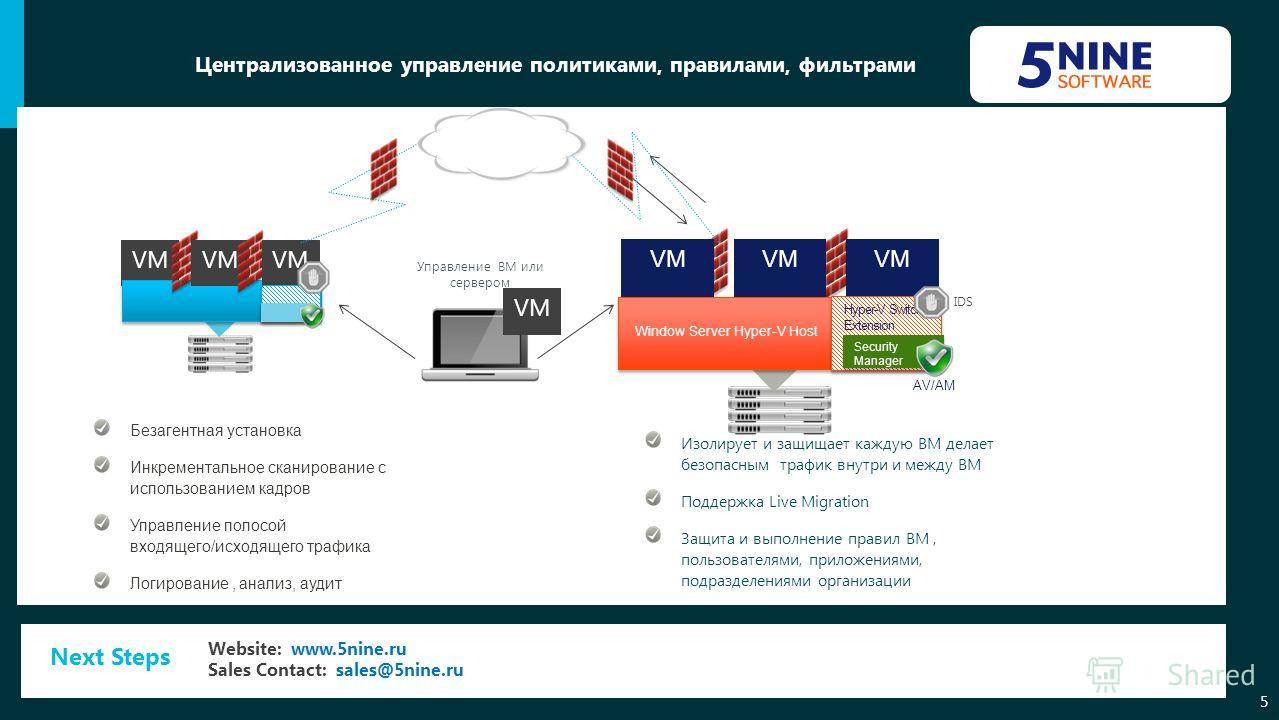 Централизованное управление политиками, правилами, фильтрами 5 Website: www.5nine.ru Sales Contact: sales@5nine.ru Next Steps VM Изолирует и защищает каждую ВМ делает безопасным трафик внутри и между ВМ Поддержка Live Migration Защита и выполнение пр