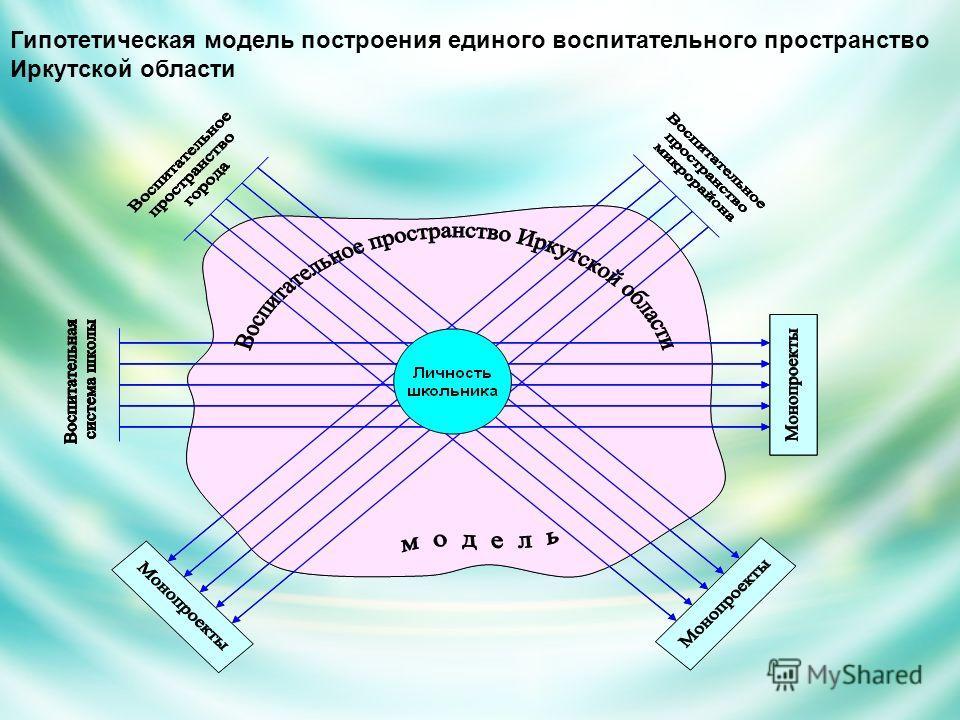 Гипотетическая модель построения единого воспитательного пространство Иркутской области