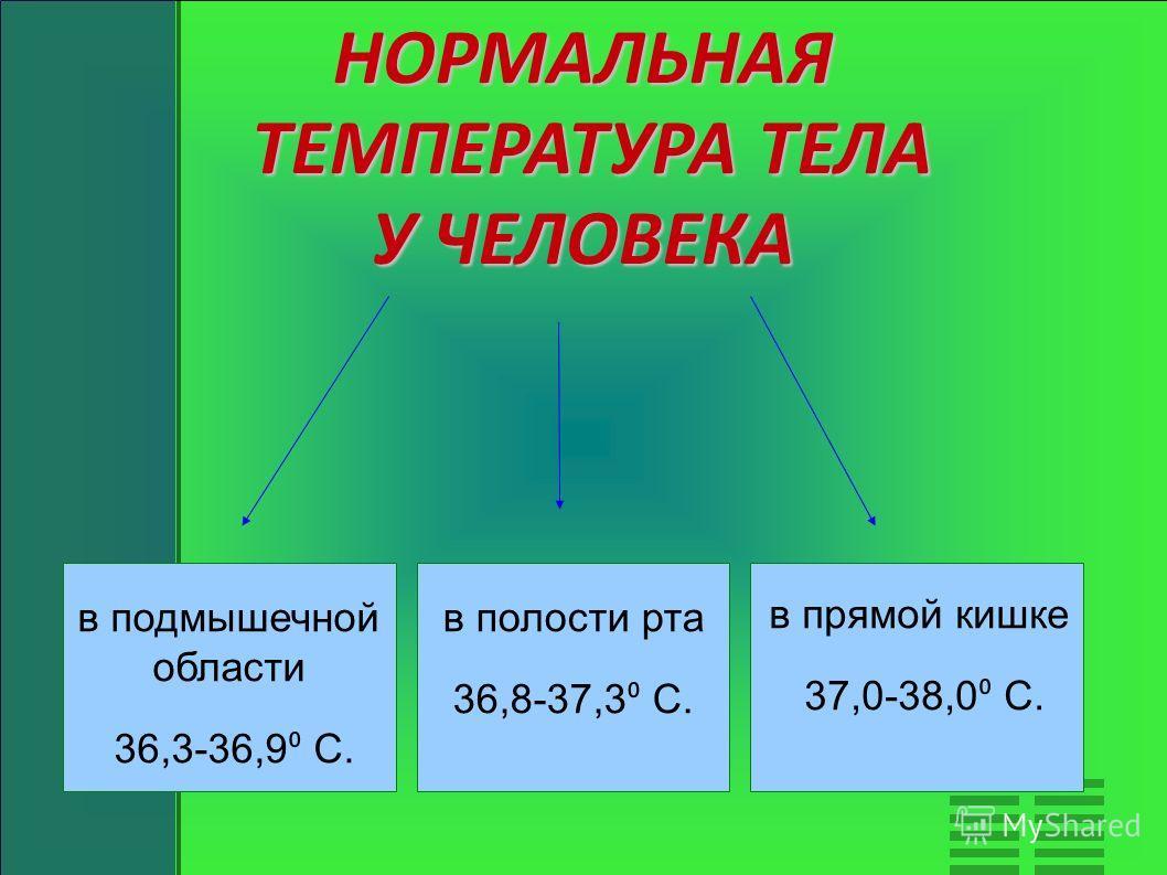 субфебрильная температура при аллергии
