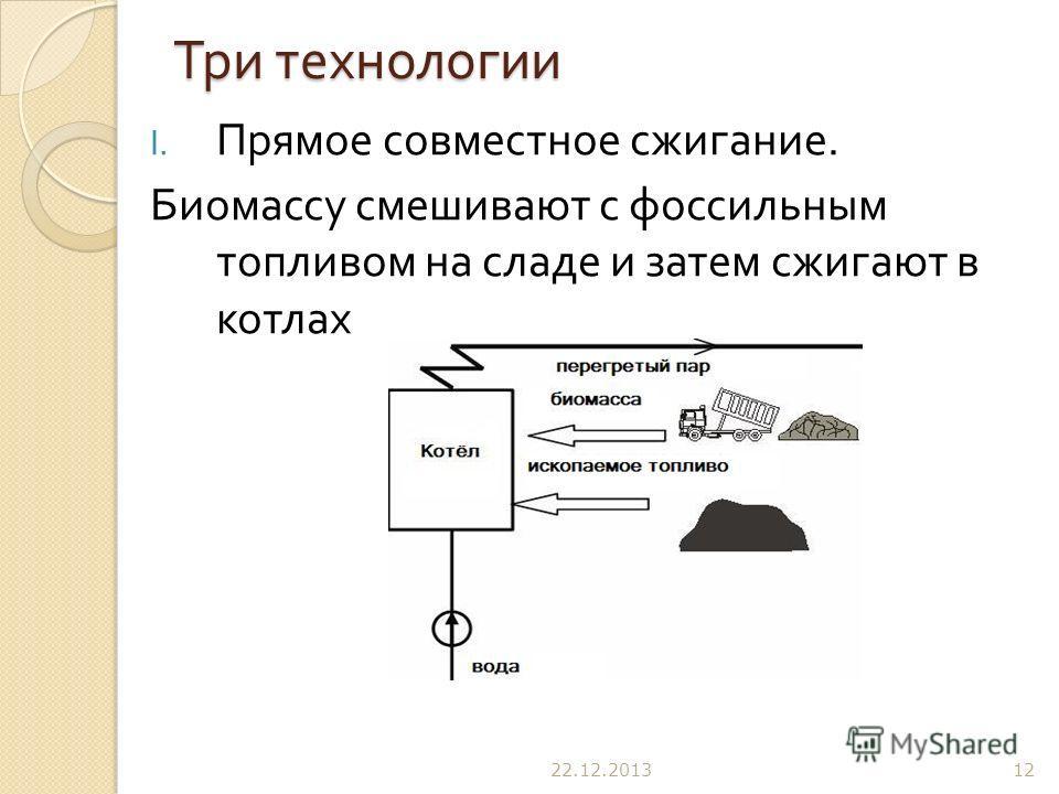 Три технологии I. Прямое совместное сжигание. Биомассу смешивают с фоссильным топливом на сладе и затем сжигают в котлах 22.12.201312