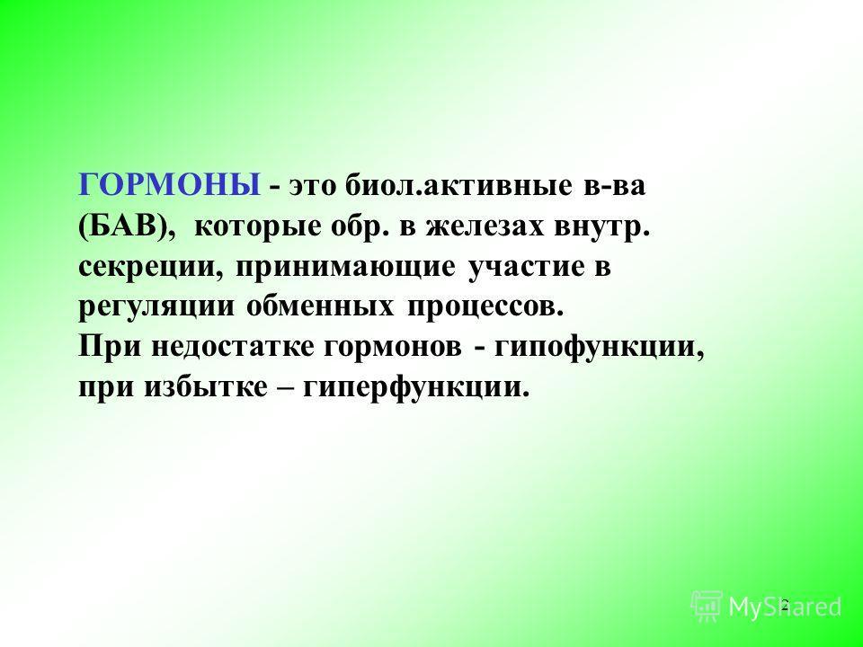 1 Гормоны.