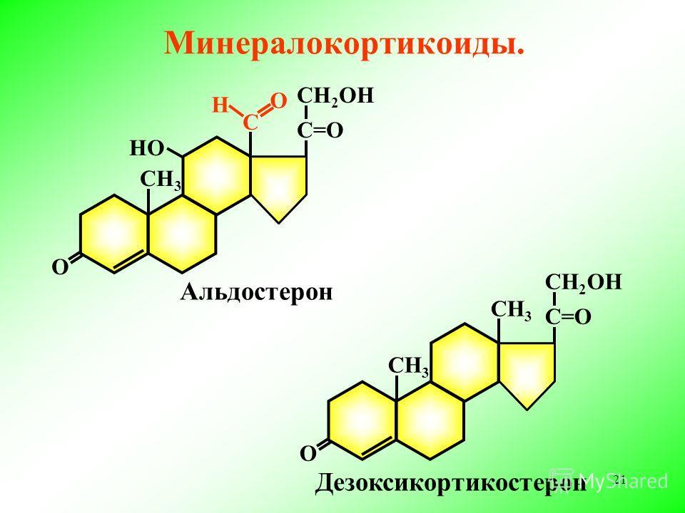 20 Гликокортикоиды. О СН 3 НО СН 2 ОН С=О О СН 3 НО СН 2 ОН С=О ОН КортикостеронГидрокортизон О СН 3 О СН 2 ОН С=О ОН Кортизон