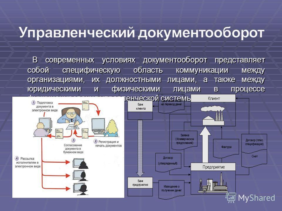 В современных условиях документооборот представляет собой специфическую область коммуникации между организациями, их должностными лицами, а также между юридическими и физическими лицами в процессе функционирования управленческой системы. В современны