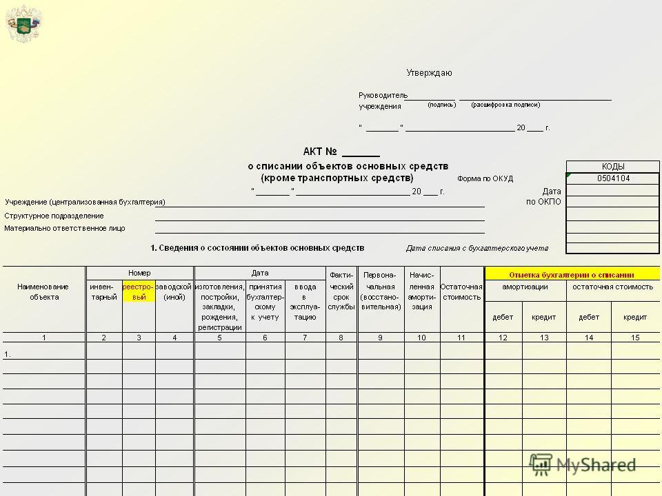 Образец Заполнения Формы 0504101 Методические Указания - фото 5