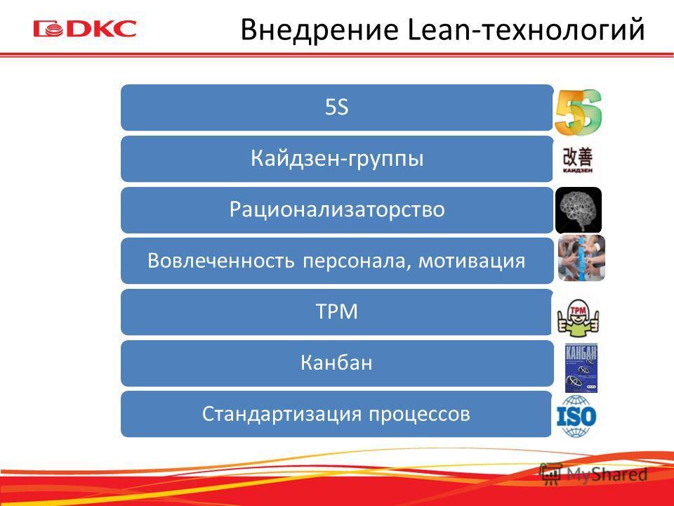 Внедрение Lean-технологий 5S5SКайдзен-группы Рационализаторство Вовлеченность персонала, мотивацияТРМКанбанСтандартизация процессов