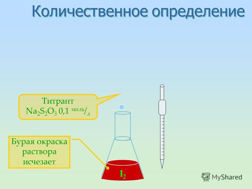 Количественное определение II. метод Йодометрии (заместительное титрование); титрант Na 2 S 2 O 3 0,1 моль / л ; среда сернокислая; титрование ведут до обесцвечивания бурой окраски. бесцветный раствор fэ=1/2fэ=1/2