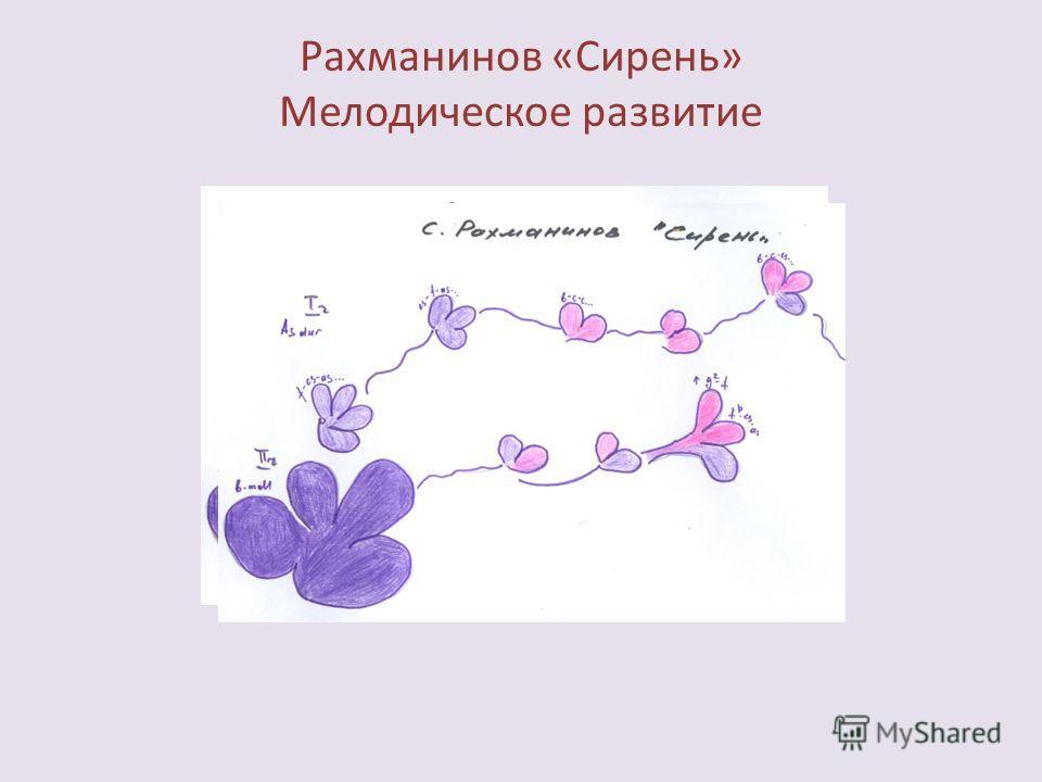 Рахманинов «Сирень» Мелодическое развитие