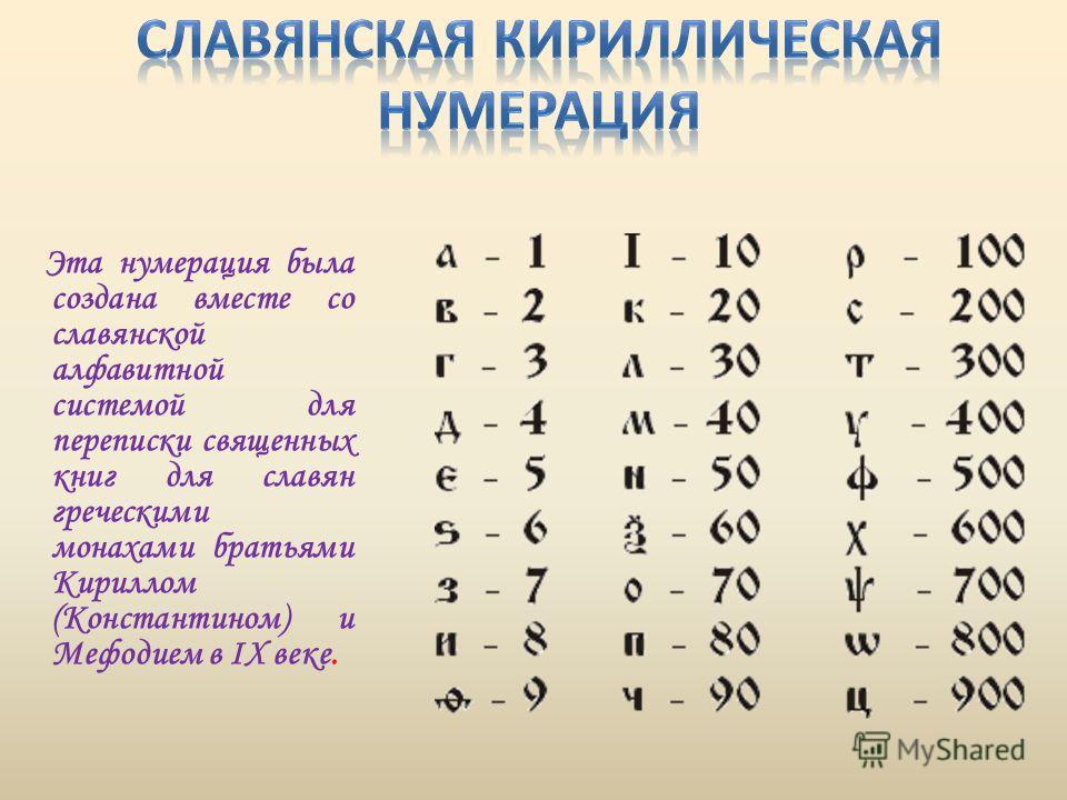 Эта нумерация была создана вместе со славянской алфавитной системой для переписки священных книг для славян греческими монахами братьями Кириллом (Константином) и Мефодием в IX веке.