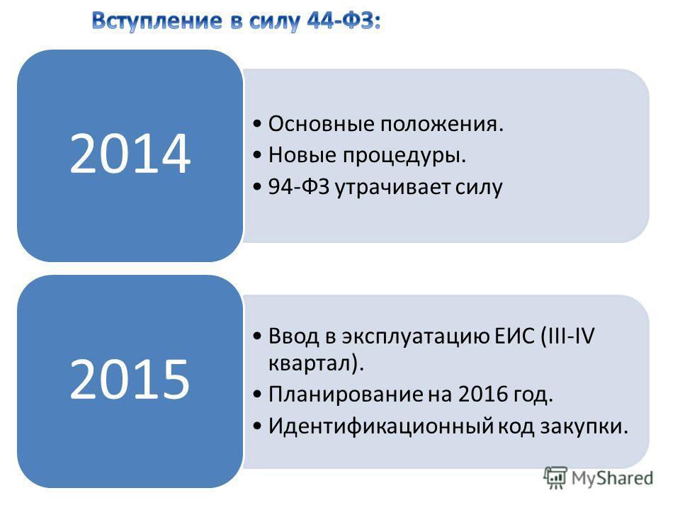 Основные положения. Новые процедуры. 94-ФЗ утрачивает силу 2014 Ввод в эксплуатацию ЕИС (III-IV квартал). Планирование на 2016 год. Идентификационный код закупки. 2015