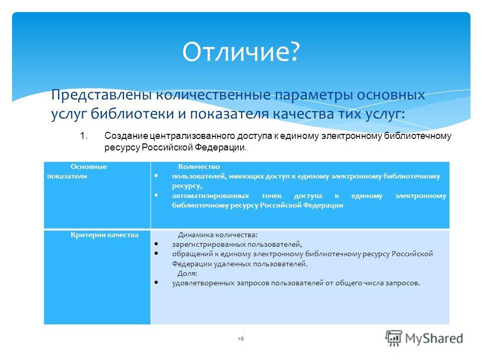 Представлены количественные параметры основных услуг библиотеки и показателя качества тих услуг: 16 Отличие? Основные показатели Количество пользователей, имеющих доступ к единому электронному библиотечному ресурсу, автоматизированных точек доступа к