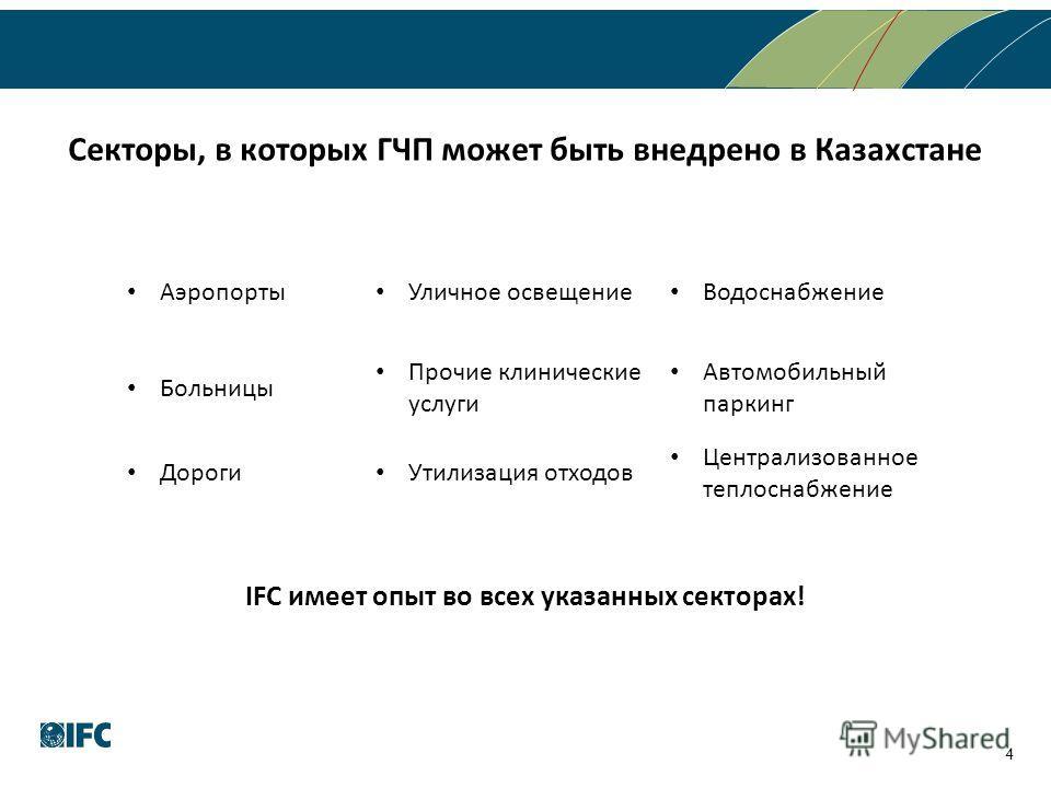 Секторы, в которых ГЧП может быть внедрено в Казахстане Аэропорты Уличное освещение Водоснабжение Больницы Прочие клинические услуги Автомобильный паркинг Дороги Утилизация отходов Централизованное теплоснабжение 4 IFC имеет опыт во всех указанных се