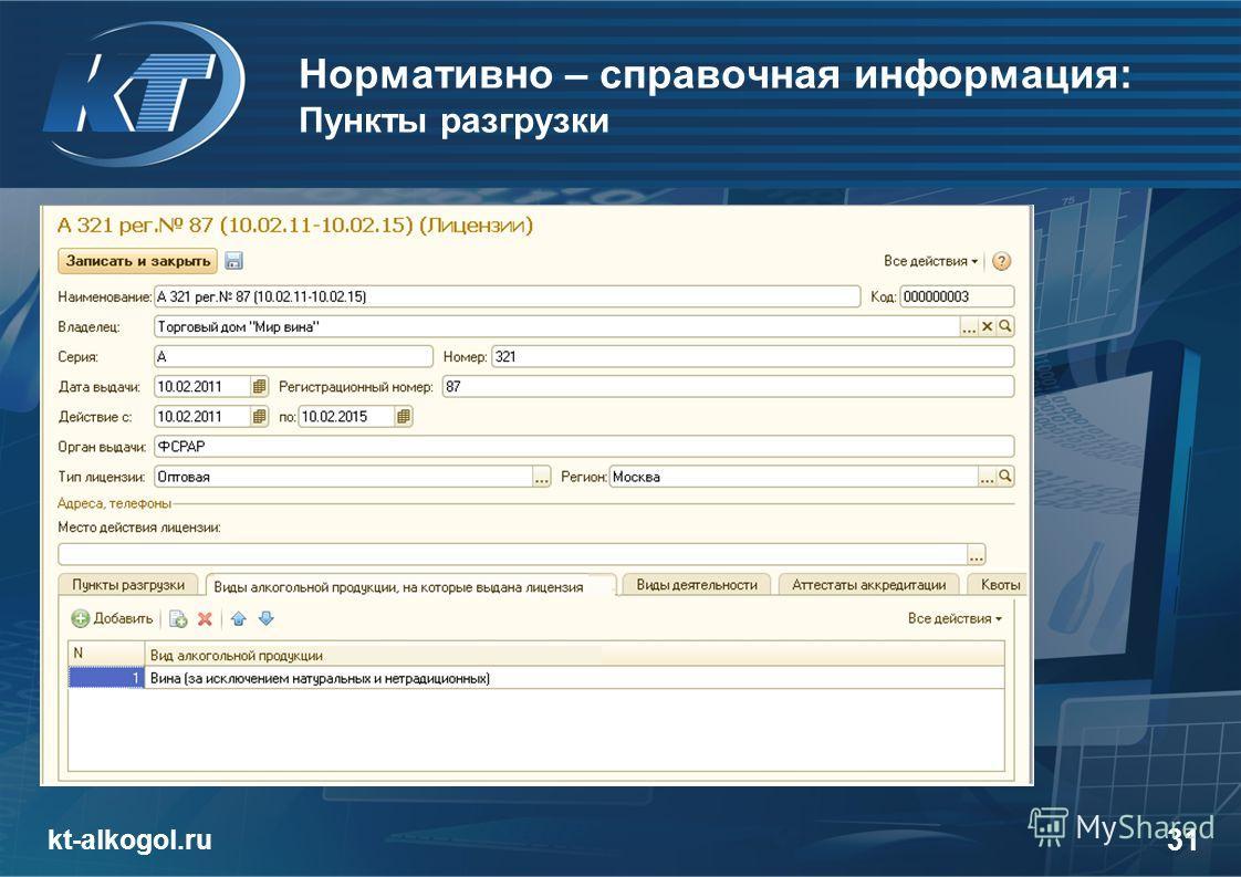 Нормативно – справочная информация: Пункты разгрузки kt-alkogol.ru 31