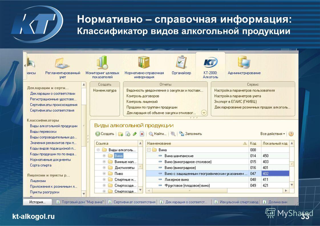 Нормативно – справочная информация: Классификатор видов алкогольной продукции kt-alkogol.ru 33