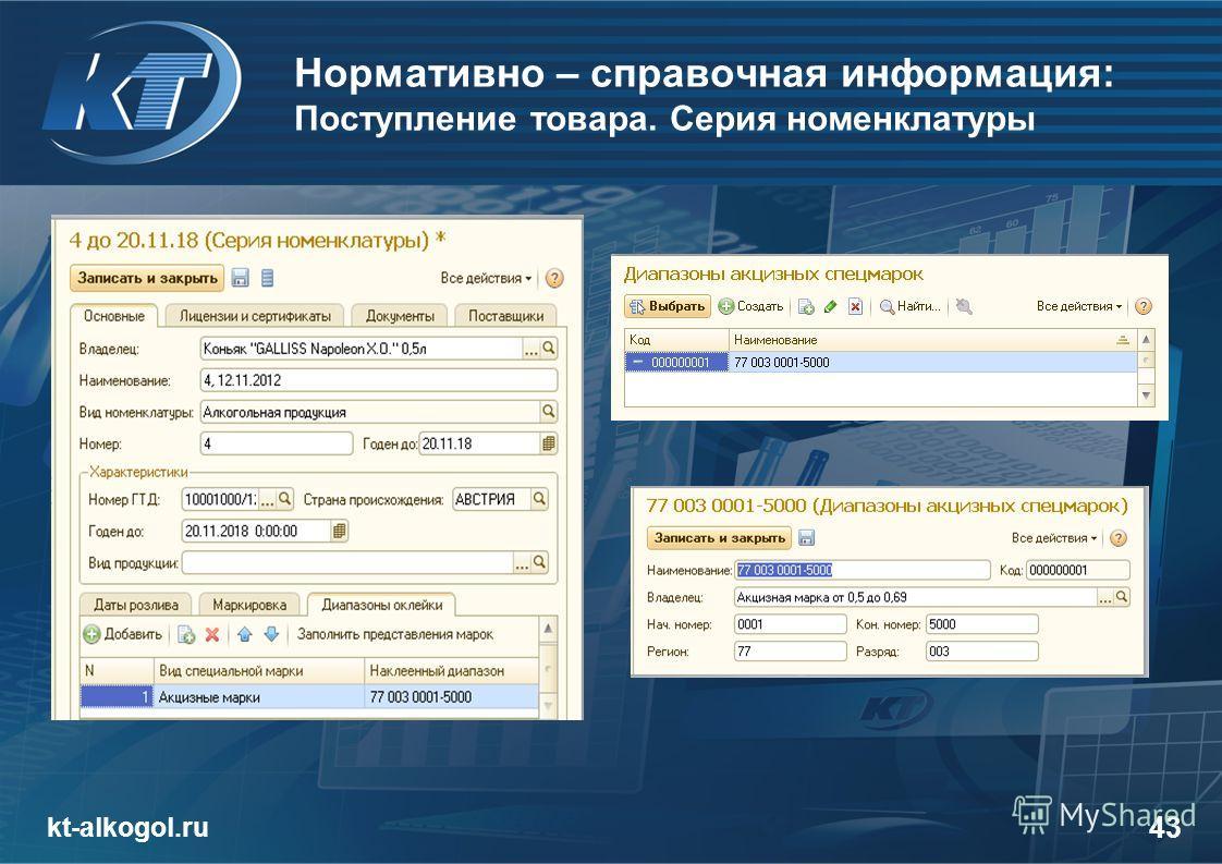 Нормативно – справочная информация: Поступление товара. Серия номенклатуры kt-alkogol.ru 43 закладка «Алкоголь»
