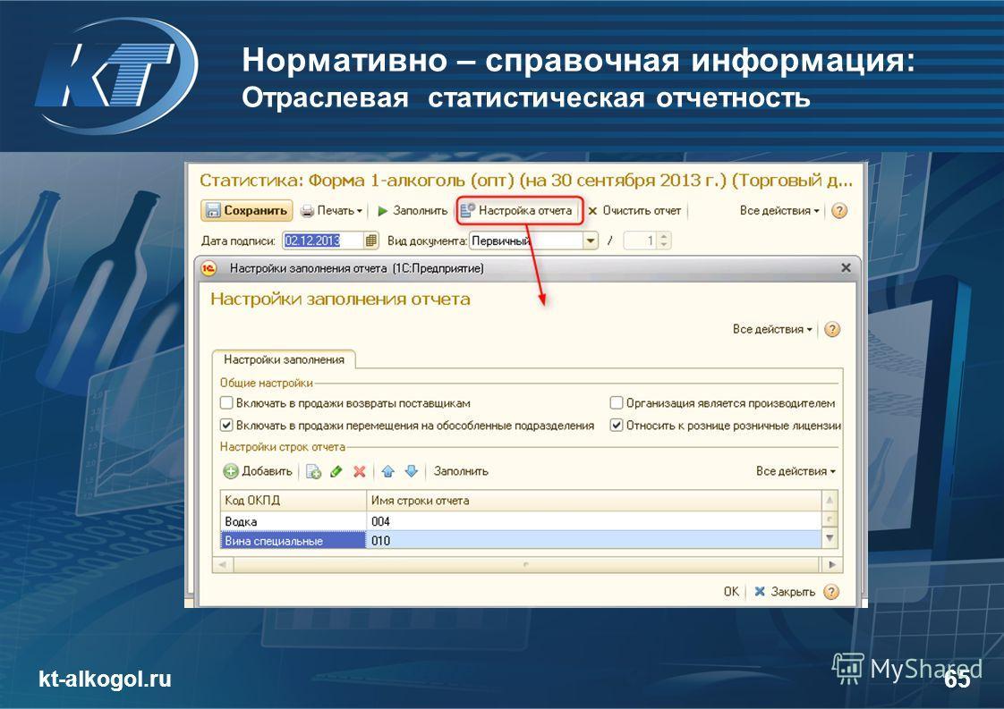 Нормативно – справочная информация: Отраслевая статистическая отчетность kt-alkogol.ru 65