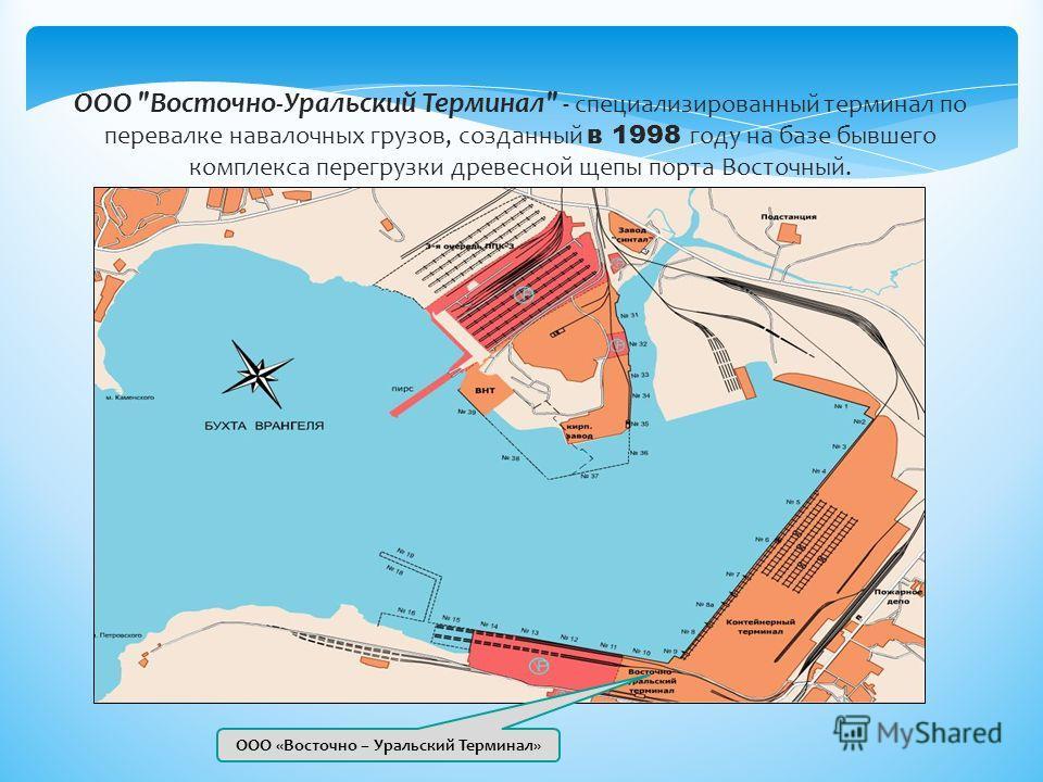 Общество с ограниченной ответственностью «Восточно-Уральский Терминал» Добро пожаловать