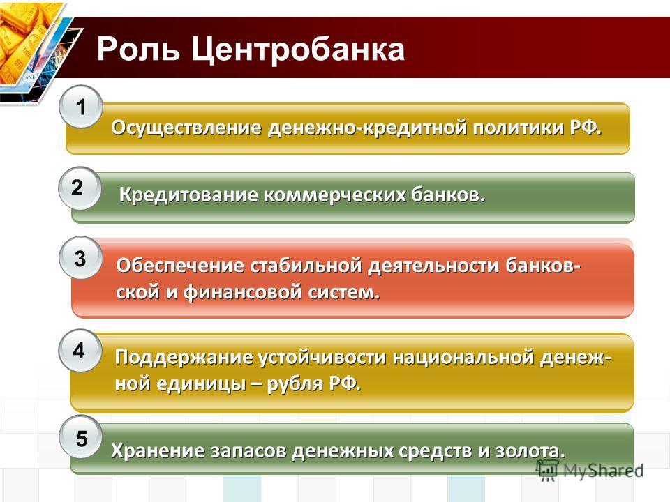 Роль Центробанка 1 2 3 Осуществление денежно-кредитной политики РФ. Кредитование коммерческих банков. Обеспечение стабильной деятельности банков- ской и финансовой систем. 4 Поддержание устойчивости национальной денеж- ной единицы – рубля РФ. 5 Хране