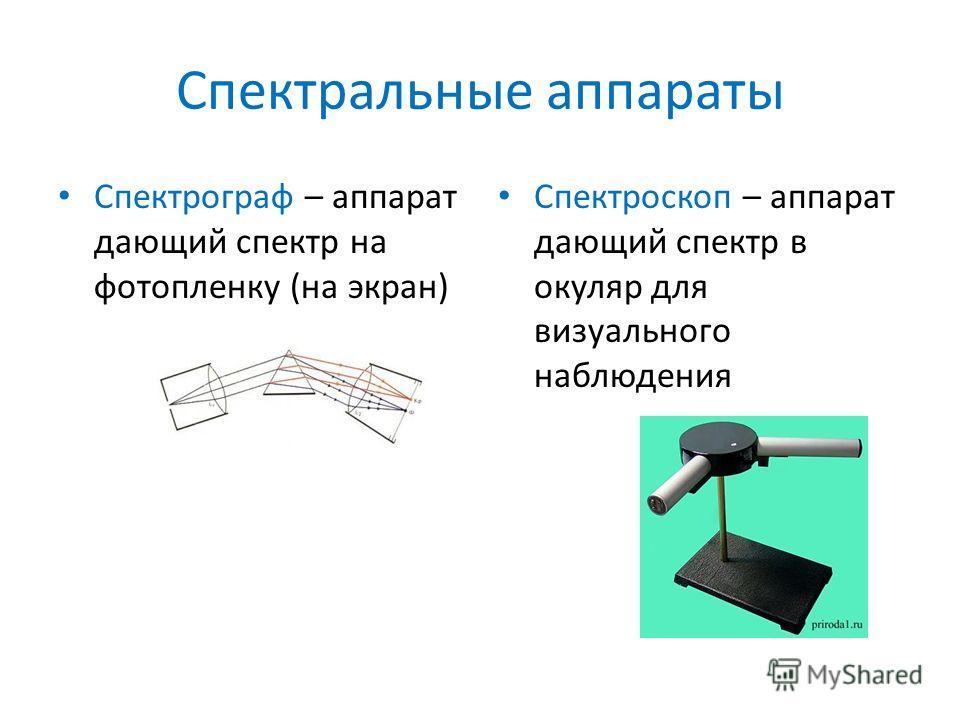 Спектральные аппараты Спектрограф – аппарат дающий спектр на фотопленку (на экран) Спектроскоп – аппарат дающий спектр в окуляр для визуального наблюдения