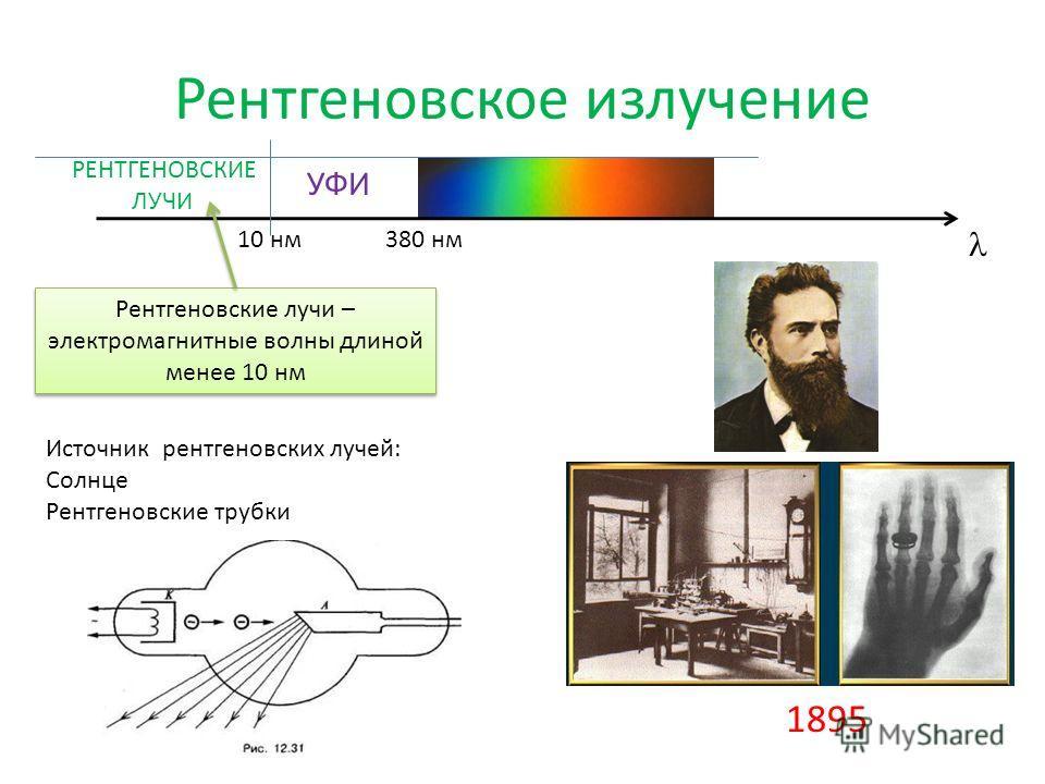 Рентгеновское излучение 380 нм УФИ Рентгеновские лучи – электромагнитные волны длиной менее 10 нм РЕНТГЕНОВСКИЕ ЛУЧИ 10 нм Источник рентгеновских лучей: Солнце Рентгеновские трубки 1895