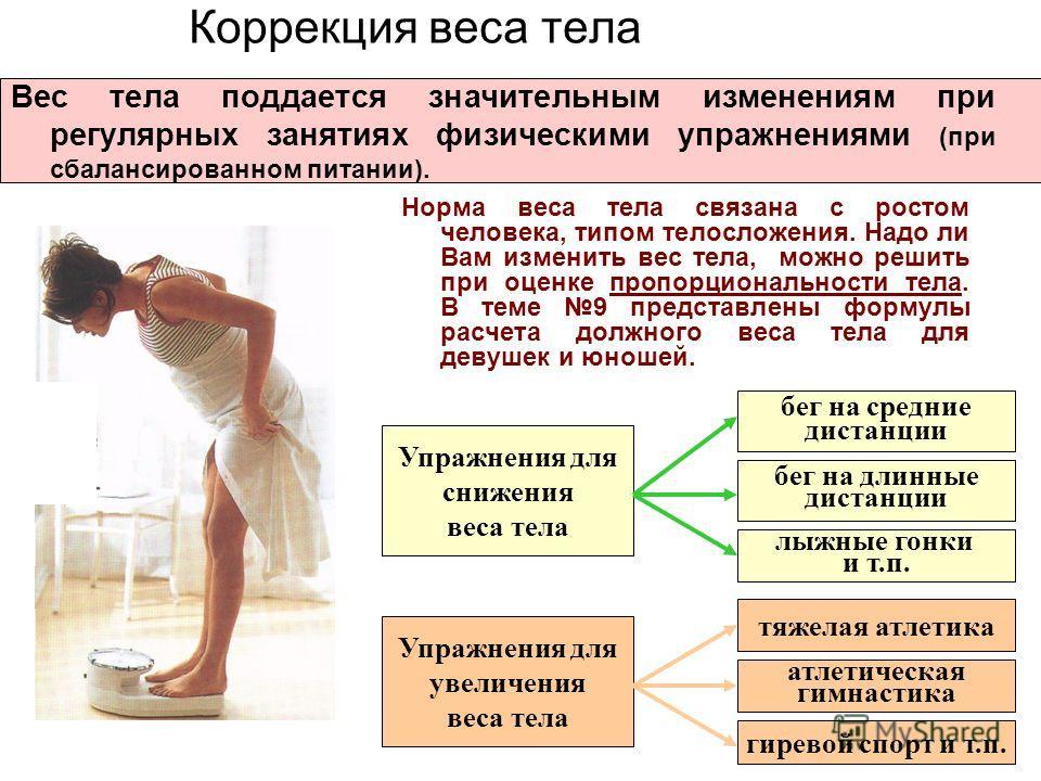 Коррекция веса тела Норма веса тела связана с ростом человека, типом телосложения. Надо ли Вам изменить вес тела, можно решить при оценке пропорциональности тела. В теме 9 представлены формулы расчета должного веса тела для девушек и юношей. Упражнен