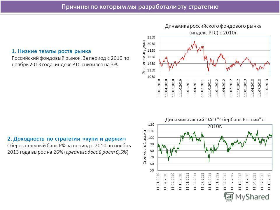 1. Низкие темпы роста рынка Российский фондовый рынок. За период с 2010 по ноябрь 2013 года, индекс РТС снизился на 3%. 2. Доходность по стратегии «купи и держи» Сберегательный банк РФ за период с 2010 по ноябрь 2013 года вырос на 26% (среднегодовой