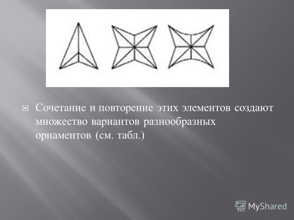 Сочетание и повторение этих элементов создают множество вариантов разнообразных орнаментов ( см. табл.)