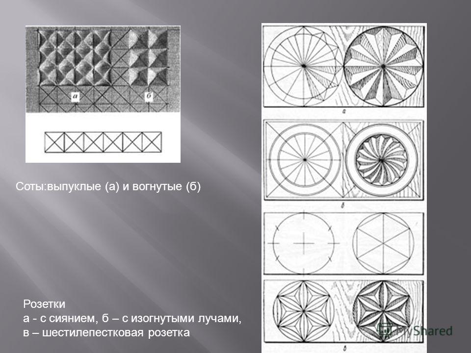 Соты:выпуклые (а) и вогнутые (б) Розетки а - с сиянием, б – с изогнутыми лучами, в – шестилепестковая розетка