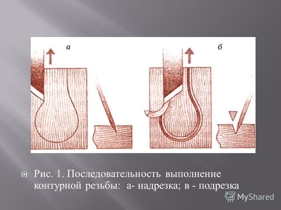 Рис. 1. Последовательность выполнение контурной резьбы : а - надрезка ; в - подрезка