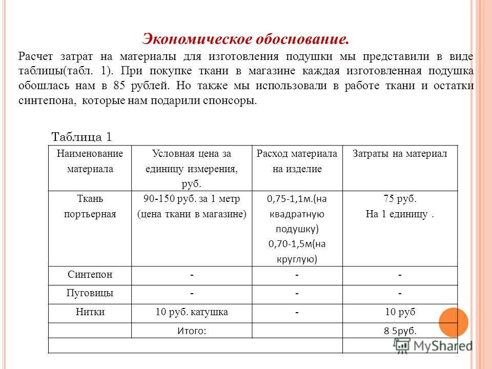 Наименование материала Условная цена за единицу измерения, руб. Расход материала на изделие Затраты на материал Ткань портьерная 90-150 руб. за 1 метр (цена ткани в магазине) 0,75-1,1м.(на квадратную подушку) 0,70-1,5м(на круглую) 75 руб. На 1 единиц