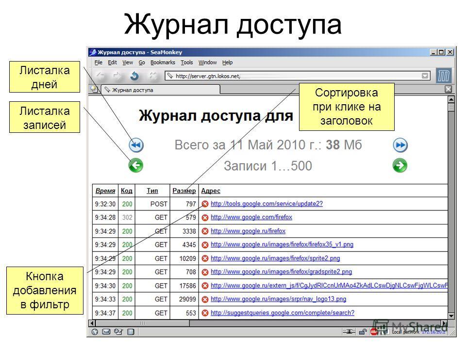 Журнал доступа Листалка дней Листалка записей Сортировка при клике на заголовок Кнопка добавления в фильтр