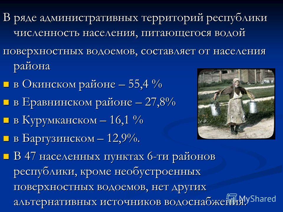В ряде административных территорий республики численность населения, питающегося водой поверхностных водоемов, составляет от населения района в Окинском районе – 55,4 % в Окинском районе – 55,4 % в Еравнинском районе – 27,8% в Еравнинском районе – 27