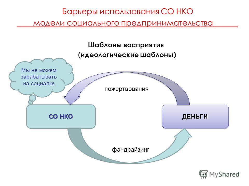 Барьеры использования СО НКО модели социального предпринимательства Шаблоны восприятия (идеологические шаблоны) пожертвования СО НКО ДЕНЬГИДЕНЬГИ фандрайзинг Мы не можем зарабатывать на социалке