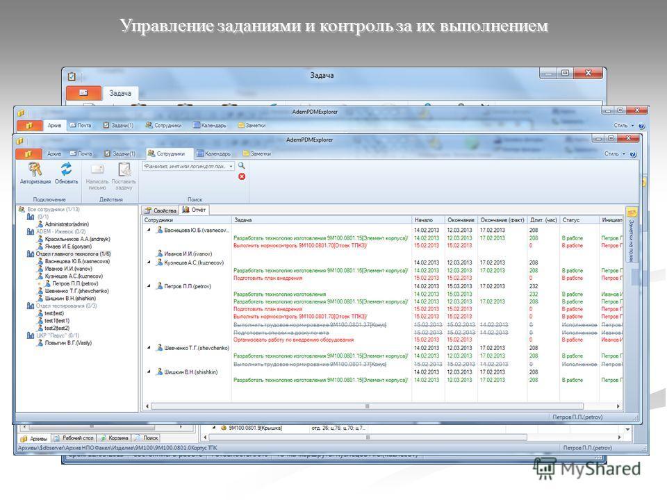 Управление заданиями и контроль за их выполнением