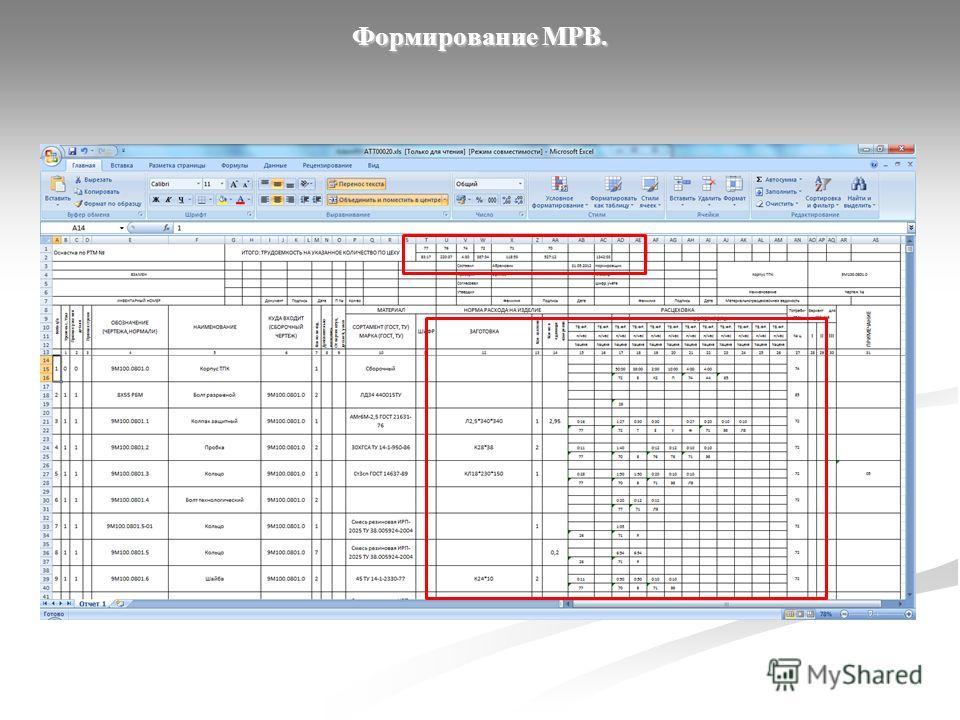 Формирование МРВ.