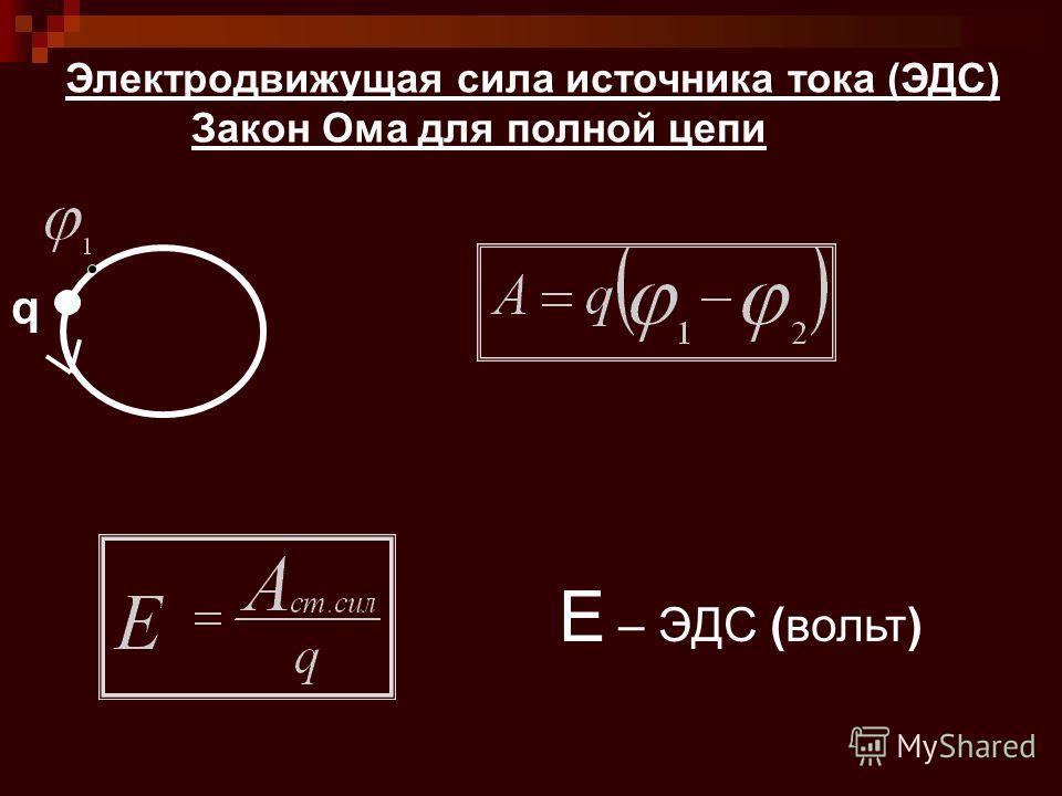 Электродвижущая сила источника тока (ЭДС) Закон Ома для полной цепи q Е – ЭДС (вольт)