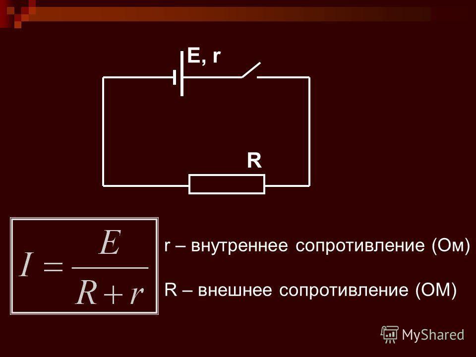 E, r R r – внутреннее сопротивление (Ом) R – внешнее сопротивление (ОМ)