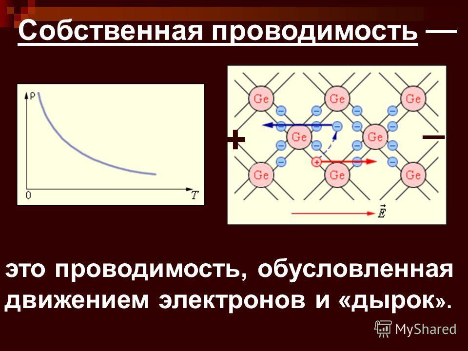 Собственная проводимость + _ это проводимость, обусловленная движением электронов и «дырок ».