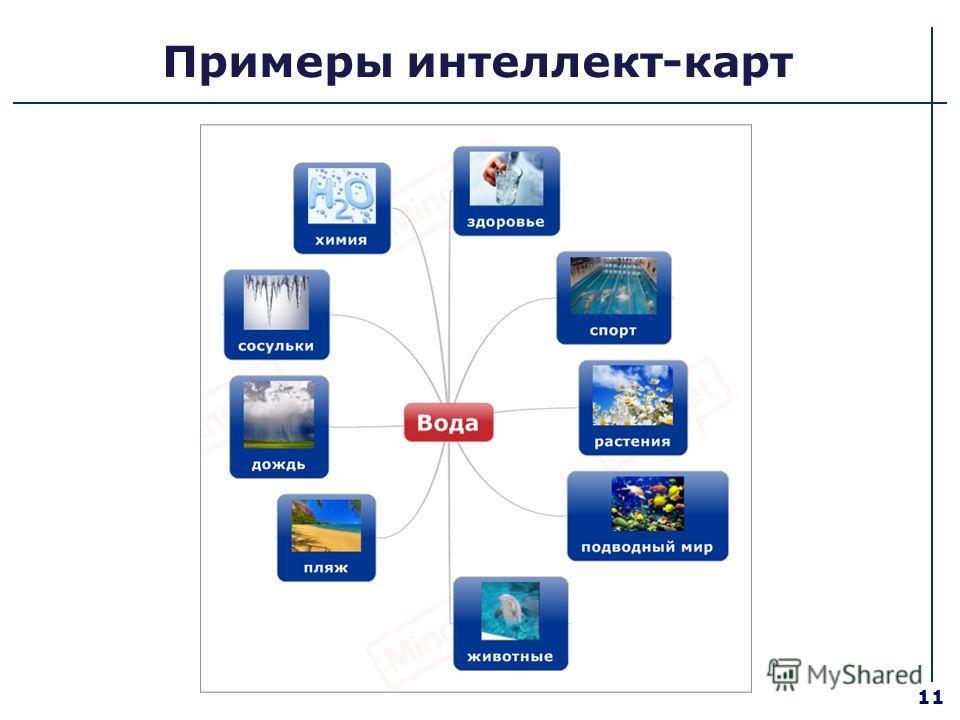 11 Примеры интеллект-карт