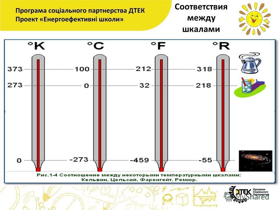 Соответствия между шкалами