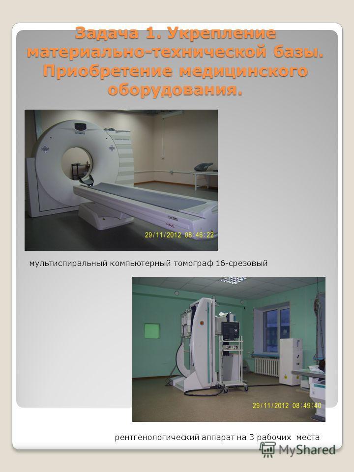 Задача 1. Укрепление материально-технической базы. Приобретение медицинского оборудования. мультиспиральный компьютерный томограф 16-срезовый рентгенологический аппарат на 3 рабочих места