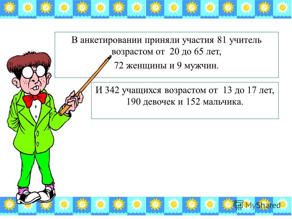 В анкетировании приняли участия 81 учитель возрастом от 20 до 65 лет, 72 женщины и 9 мужчин. И 342 учащихся возрастом от 13 до 17 лет, 190 девочек и 152 мальчика.