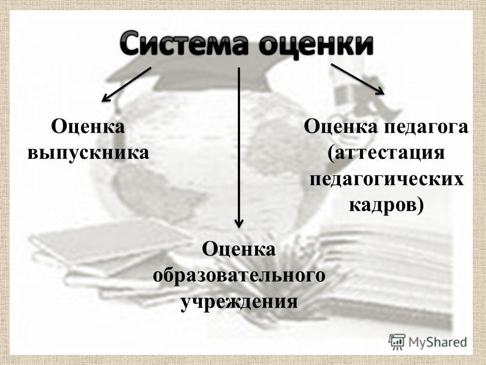 Оценка выпускника Оценка образовательного учреждения Оценка педагога (аттестация педагогических кадров)